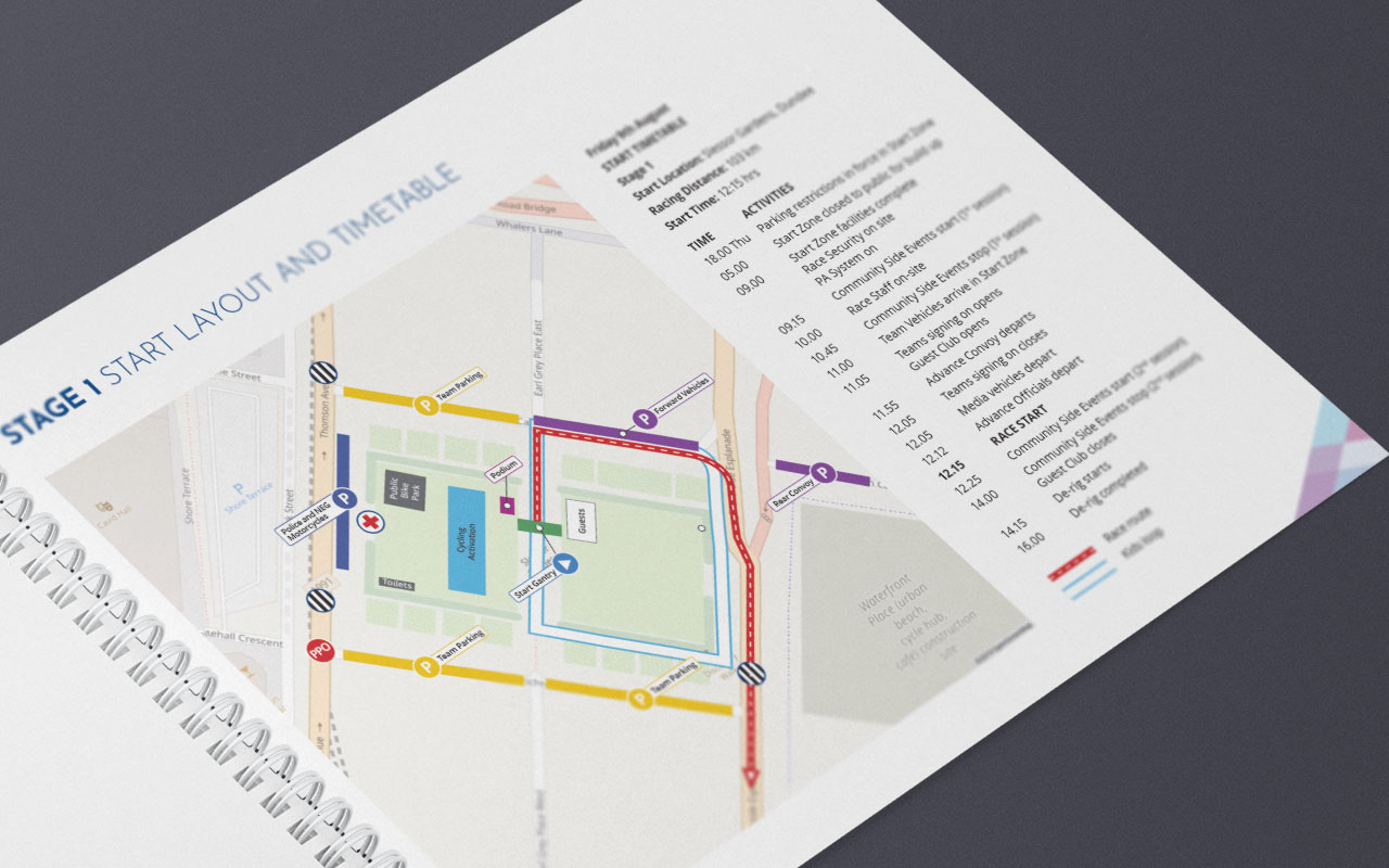 Race Manual stage start map page