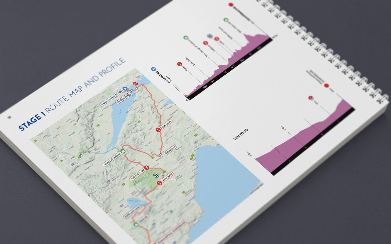 Race Manual stage map and elevations page