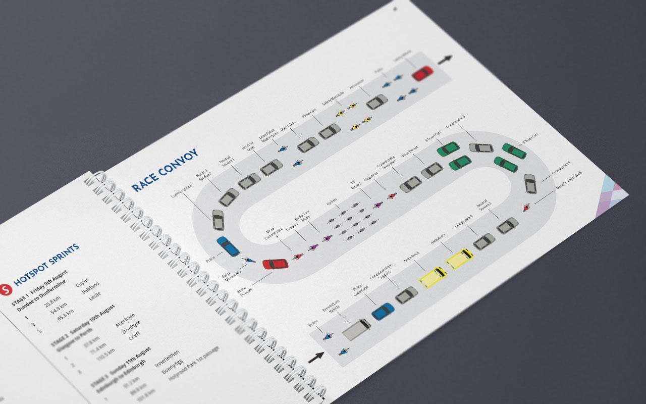 Race Manual convoy graphics