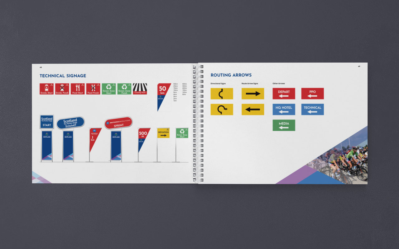 Race Manual signage pages