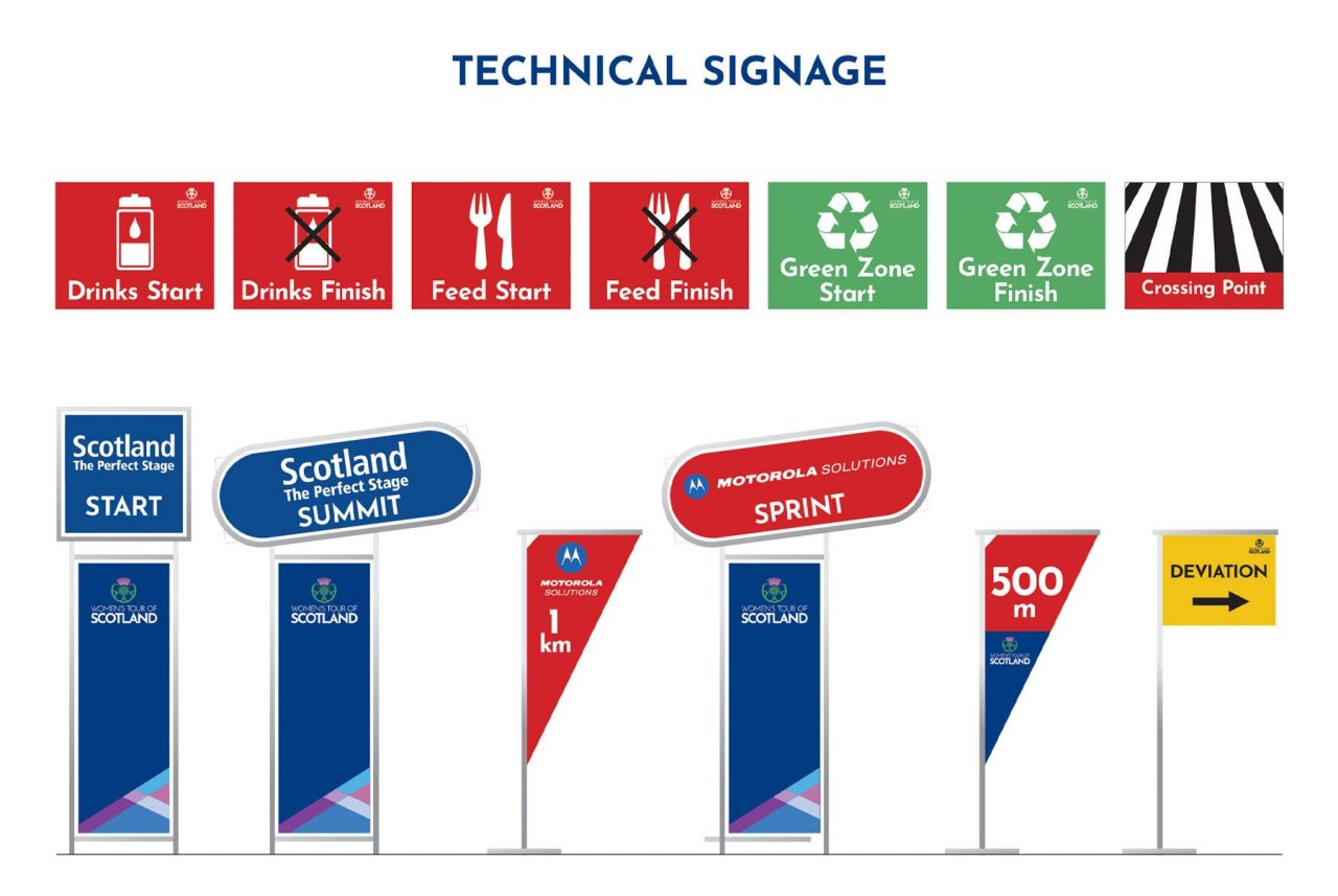 WToS technical signage