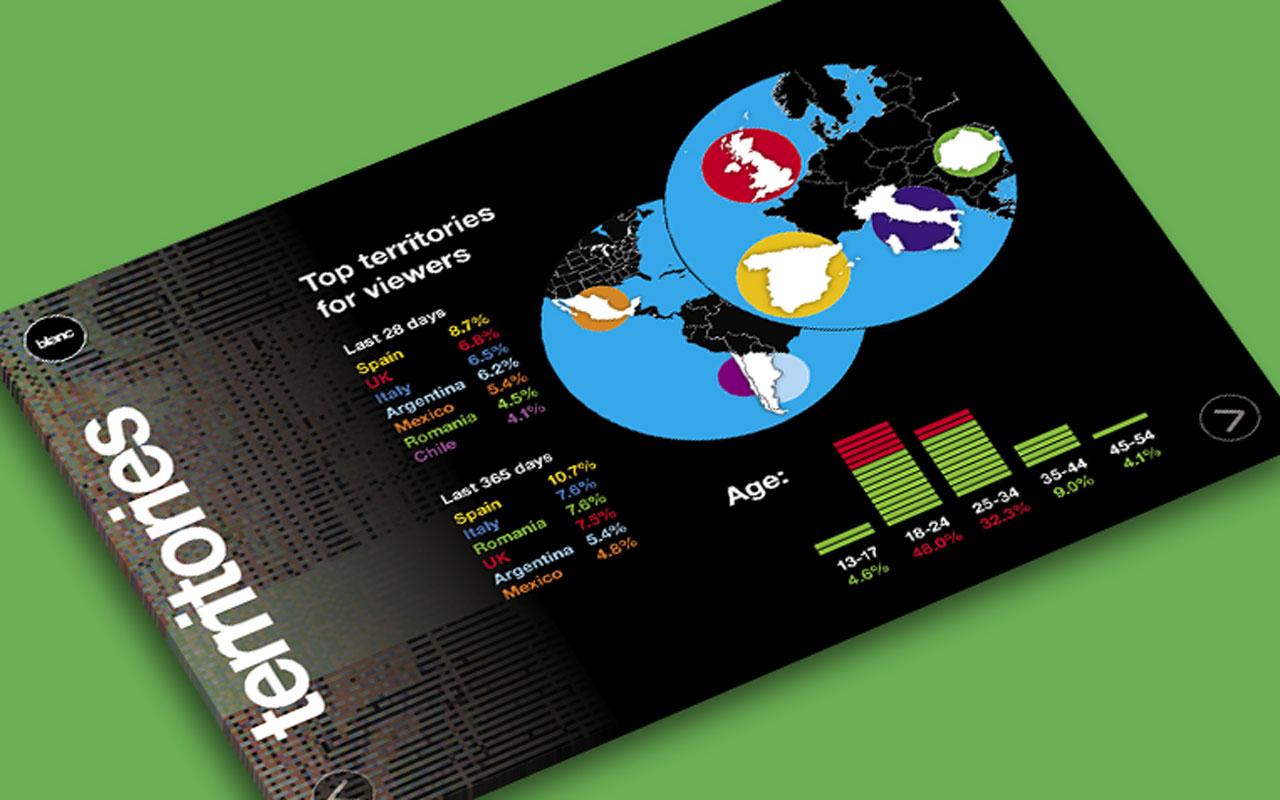 Music marketing presentation graphics
