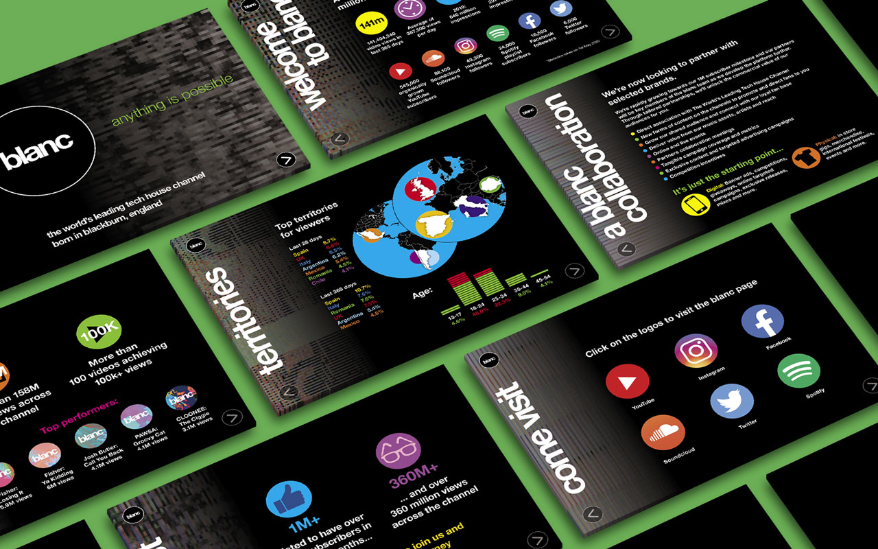 Music marketing presentation page range